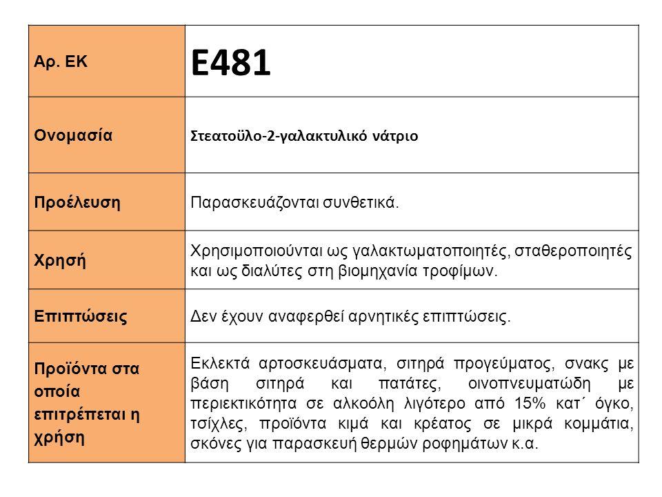 Αρ. ΕΚ Ε481 Ονομασία Στεατοϋλο-2-γαλακτυλικό νάτριο Προέλευση Παρασκευάζονται συνθετικά. Xρησή Χρησιμοποιούνται ως γαλακτωματοποιητές, σταθεροποιητές