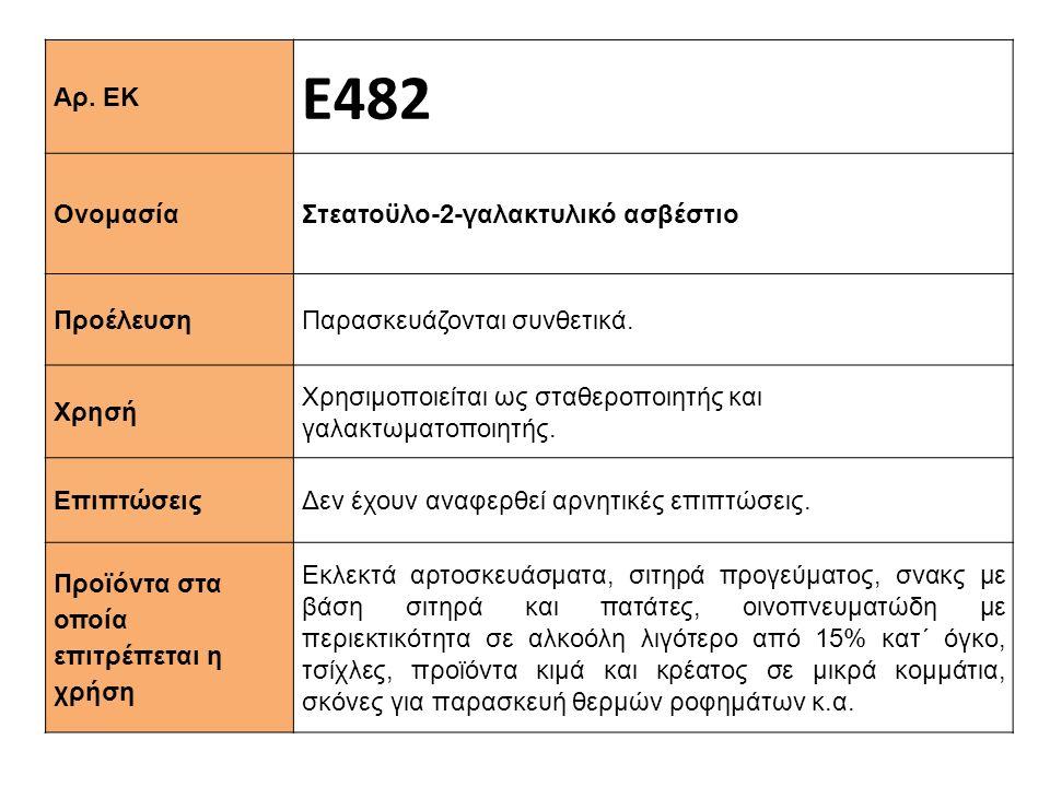 Αρ. ΕΚ Ε482 Ονομασία Στεατοϋλο-2-γαλακτυλικό ασβέστιο Προέλευση Παρασκευάζονται συνθετικά. Xρησή Χρησιμοποιείται ως σταθεροποιητής και γαλακτωματοποιη