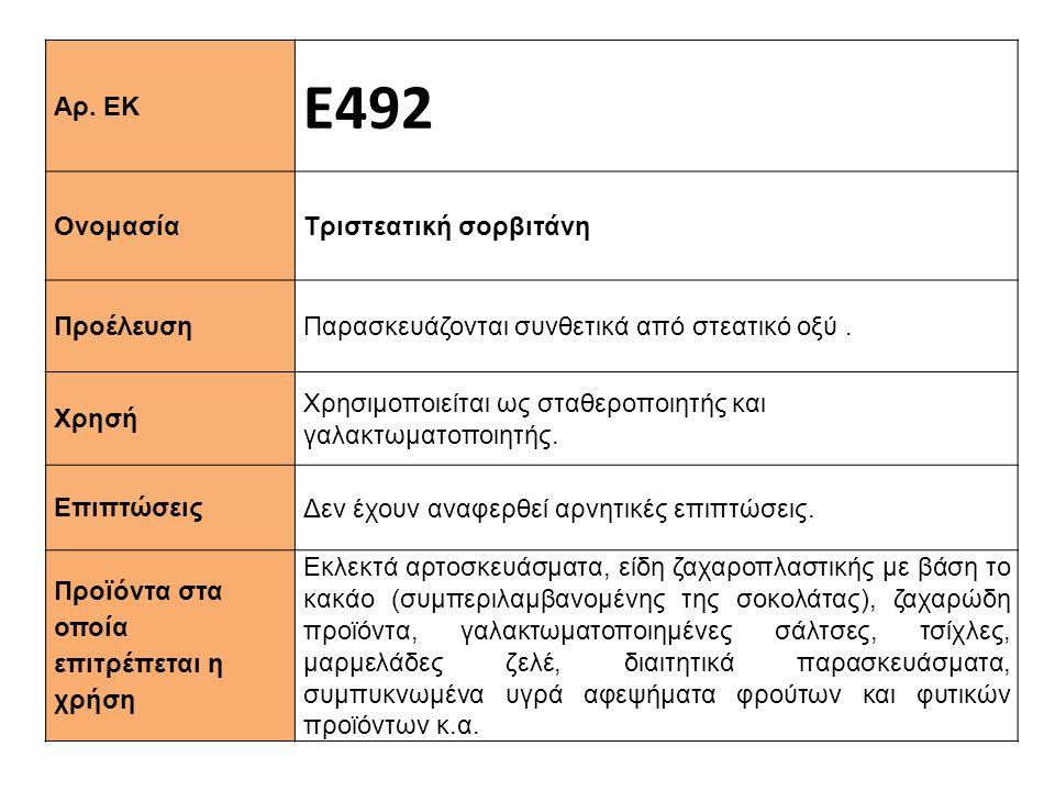 Αρ. ΕΚ Ε492 Ονομασία Τριστεατική σορβιτάνη Προέλευση Παρασκευάζονται συνθετικά από στεατικό οξύ. Xρησή Χρησιμοποιείται ως σταθεροποιητής και γαλακτωμα