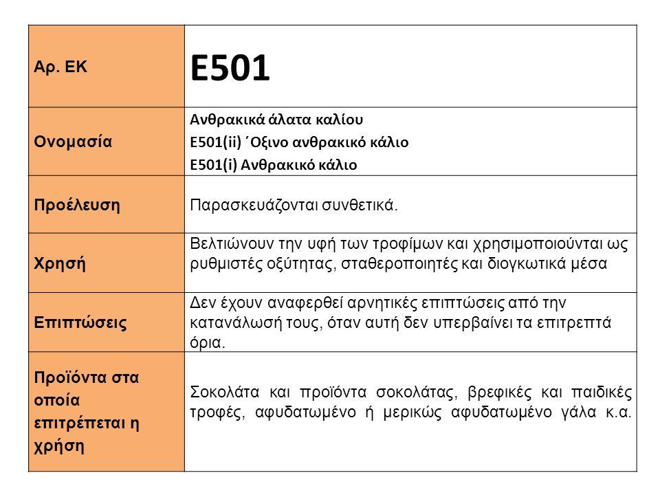 Αρ. ΕΚ Ε501 Ονομασία Ανθρακικά άλατα καλίου Ε501(ii) ΄Oξινο ανθρακικό κάλιο Ε501(i) Ανθρακικό κάλιο Προέλευση Παρασκευάζονται συνθετικά. Xρησή Βελτιών
