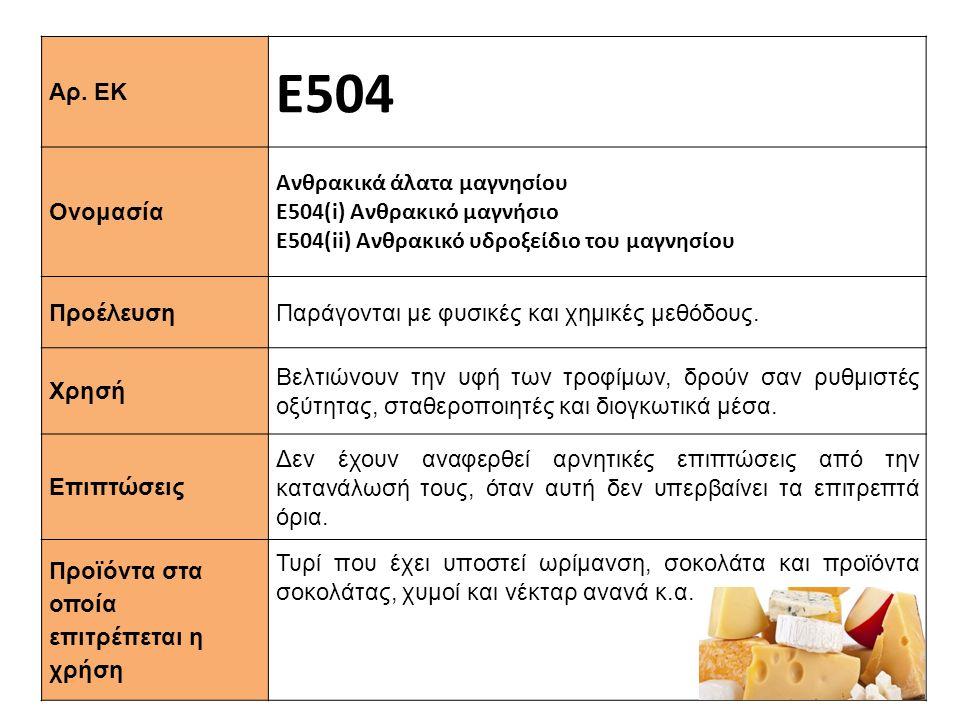 Αρ. ΕΚ Ε504 Ονομασία Ανθρακικά άλατα μαγνησίου Ε504(i) Ανθρακικό μαγνήσιο Ε504(ii) Ανθρακικό υδροξείδιο του μαγνησίου Προέλευση Παράγονται με φυσικές