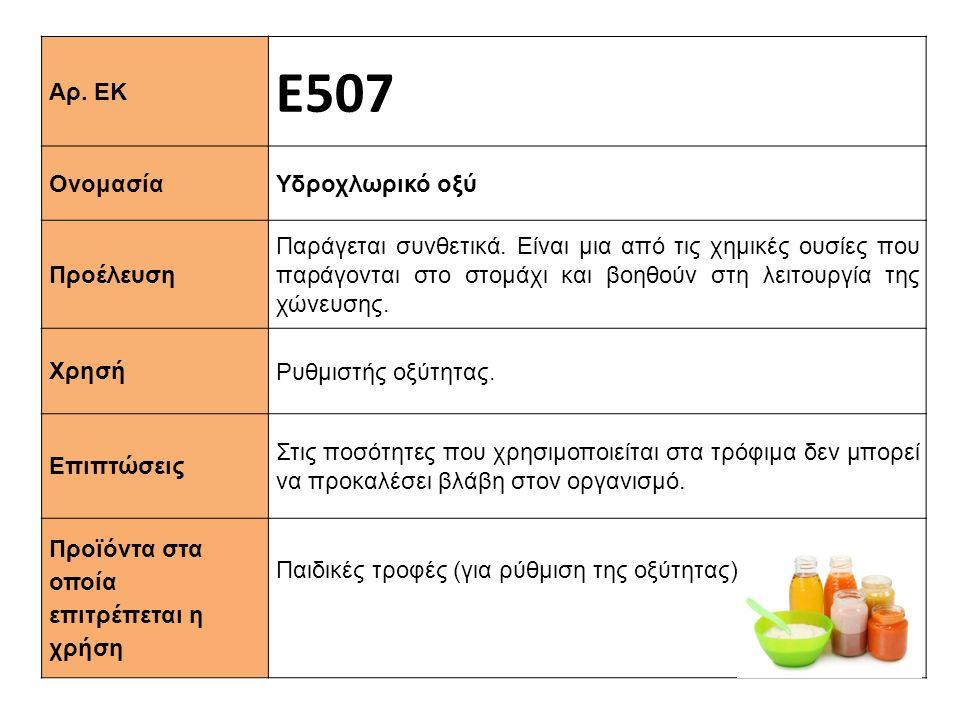 Αρ. ΕΚ Ε507 Ονομασία Υδροχλωρικό οξύ Προέλευση Παράγεται συνθετικά. Είναι μια από τις χημικές ουσίες που παράγονται στο στομάχι και βοηθούν στη λειτου