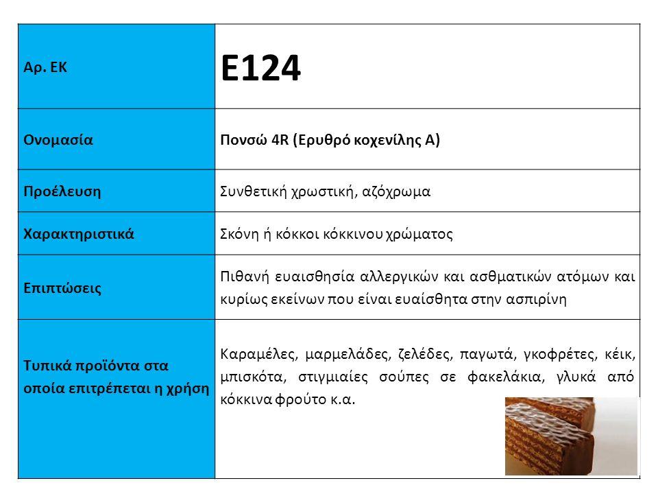 Αρ. ΕΚ Ε124 ΟνομασίαΠονσώ 4R (Ερυθρό κοχενίλης Α) ΠροέλευσηΣυνθετική χρωστική, αζόχρωμα XαρακτηριστικάΣκόνη ή κόκκοι κόκκινου χρώματος Επιπτώσεις Πιθα