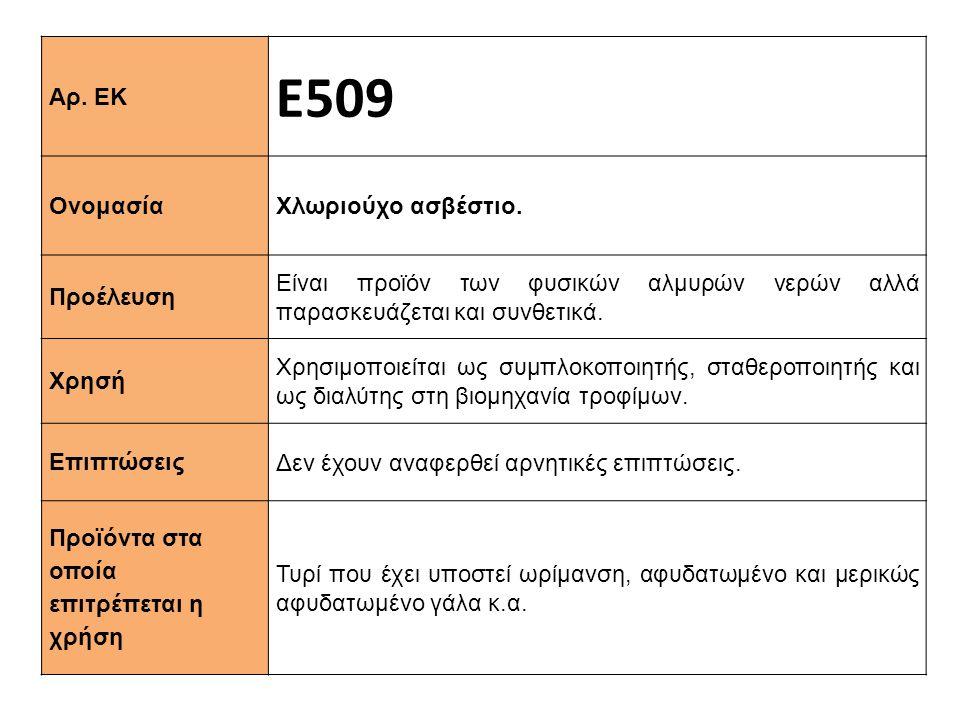 Αρ. ΕΚ Ε509 Ονομασία Χλωριούχο ασβέστιο. Προέλευση Είναι προϊόν των φυσικών αλμυρών νερών αλλά παρασκευάζεται και συνθετικά. Xρησή Χρησιμοποιείται ως