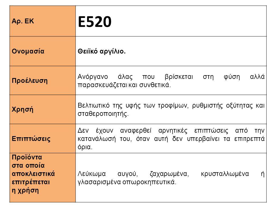 Αρ. ΕΚ Ε520 Ονομασία Θειϊκό αργίλιο. Προέλευση Ανόργανο άλας που βρίσκεται στη φύση αλλά παρασκευάζεται και συνθετικά. Xρησή Βελτιωτικό της υφής των τ