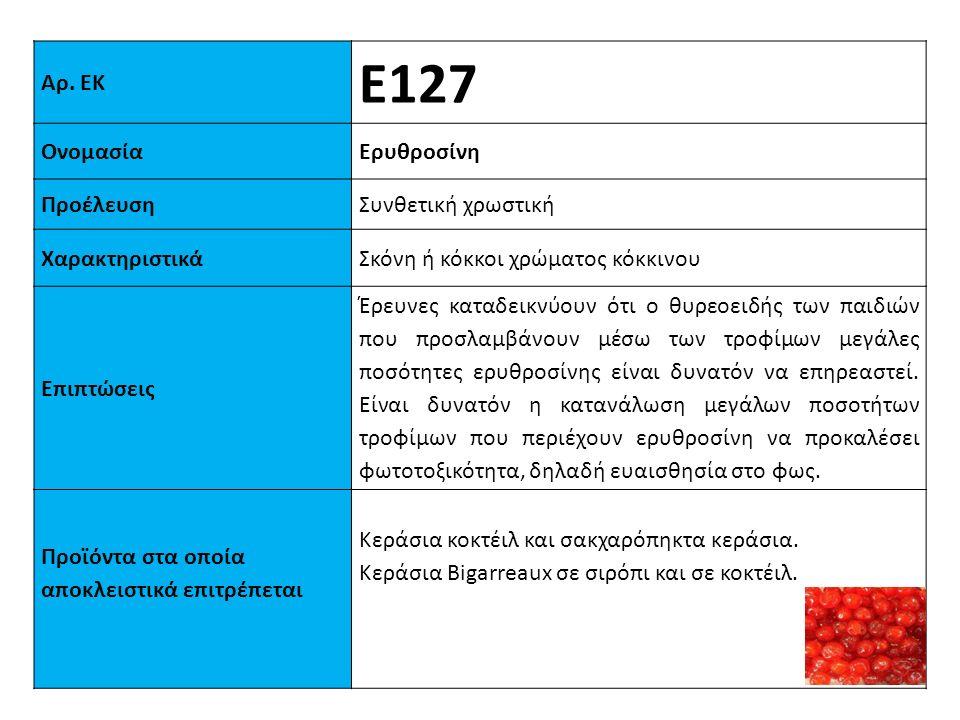 Αρ. ΕΚ Ε127 ΟνομασίαΕρυθροσίνη ΠροέλευσηΣυνθετική χρωστική XαρακτηριστικάΣκόνη ή κόκκοι χρώματος κόκκινου Επιπτώσεις Έρευνες καταδεικνύουν ότι ο θυρεο