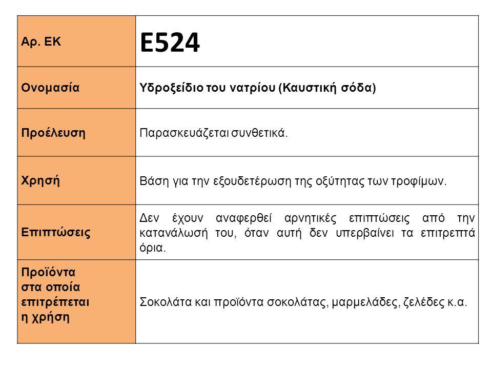 Αρ. ΕΚ Ε524 Ονομασία Υδροξείδιο του νατρίου (Καυστική σόδα) Προέλευση Παρασκευάζεται συνθετικά. Xρησή Βάση για την εξουδετέρωση της οξύτητας των τροφί