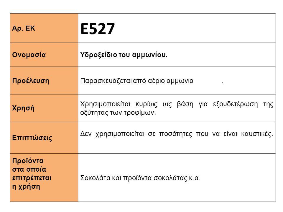 Αρ. ΕΚ Ε527 Ονομασία Υδροξείδιο του αμμωνίου. Προέλευση Παρασκευάζεται από αέριο αμμωνία. Xρησή Χρησιμοποιείται κυρίως ως βάση για εξουδετέρωση της οξ