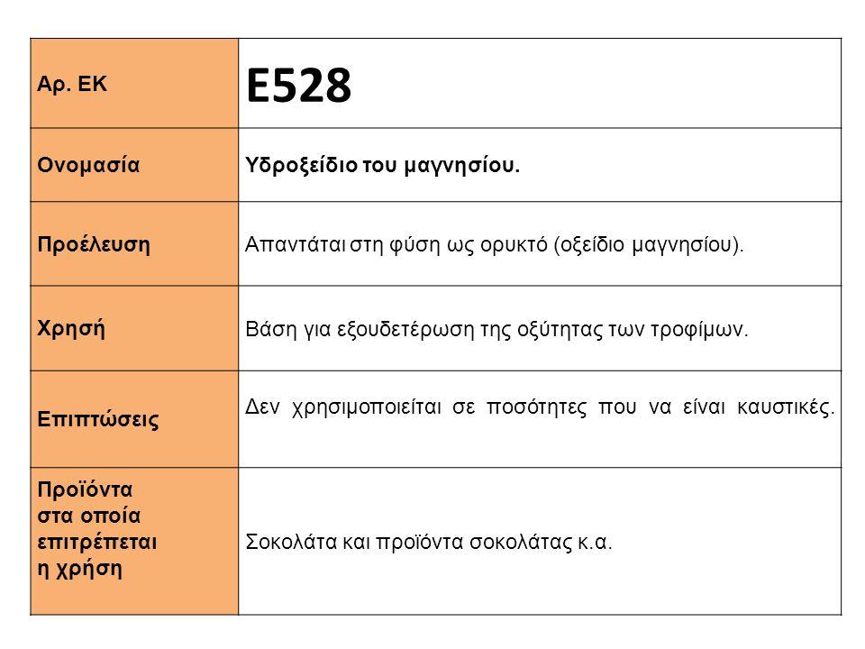 Αρ.ΕΚ Ε528 Ονομασία Υδροξείδιο του μαγνησίου.