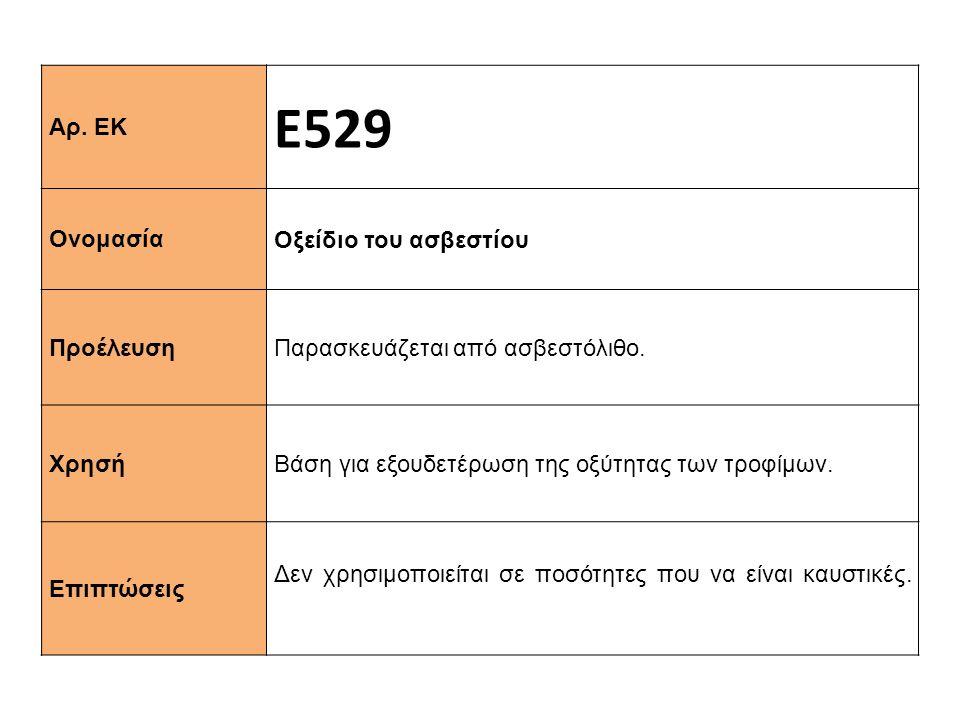 Αρ. ΕΚ Ε529 Ονομασία Oξείδιο του ασβεστίου Προέλευση Παρασκευάζεται από ασβεστόλιθο. Xρησή Βάση για εξουδετέρωση της οξύτητας των τροφίμων. Επιπτώσεις