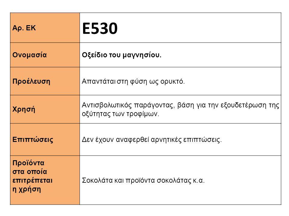 Αρ. ΕΚ Ε530 Ονομασία Οξείδιο του μαγνησίου. Προέλευση Απαντάται στη φύση ως ορυκτό. Xρησή Αντισβολωτικός παράγοντας, βάση για την εξουδετέρωση της οξύ
