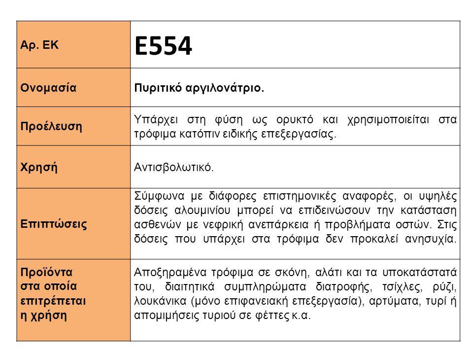 Αρ. ΕΚ Ε554 Ονομασία Πυριτικό αργιλονάτριο. Προέλευση Υπάρχει στη φύση ως ορυκτό και χρησιμοποιείται στα τρόφιμα κατόπιν ειδικής επεξεργασίας. Xρησή Α