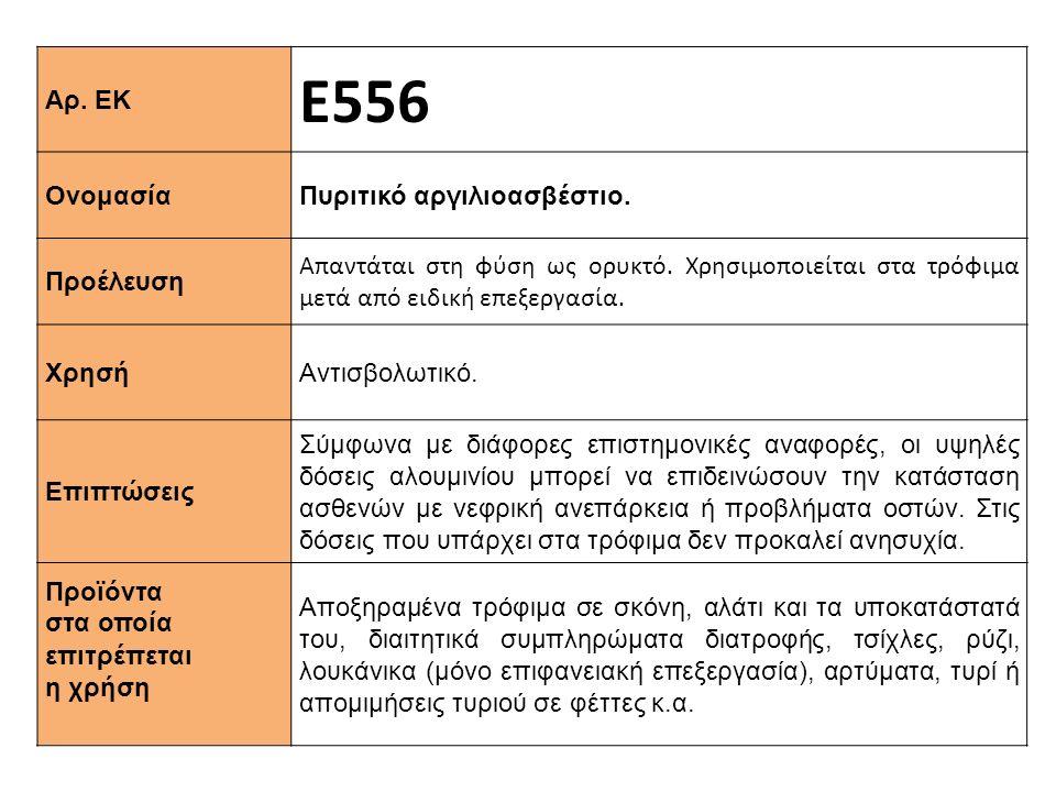 Αρ. ΕΚ Ε556 Ονομασία Πυριτικό αργιλιοασβέστιο. Προέλευση Απαντάται στη φύση ως ορυκτό. Χρησιμοποιείται στα τρόφιμα μετά από ειδική επεξεργασία. Xρησή