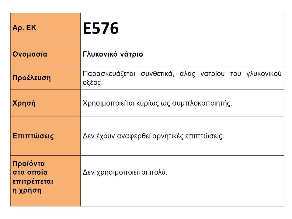 Αρ. ΕΚ Ε576 Ονομασία Γλυκονικό νάτριο Προέλευση Παρασκευάζεται συνθετικά, άλας νατρίου του γλυκονικού οξέος. Xρησή Χρησιμοποιείται κυρίως ως συμπλοκοπ