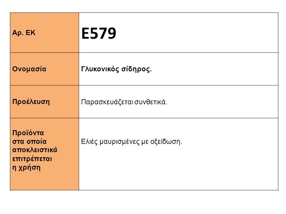 Αρ. ΕΚ Ε579 Ονομασία Γλυκονικός σίδηρος. Προέλευση Παρασκευάζεται συνθετικά. Προϊόντα στα οποία αποκλειστικά επιτρέπεται η χρήση Ελιές μαυρισμένες με