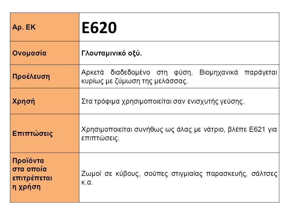 Αρ. ΕΚ Ε620 Ονομασία Γλουταμινικό οξύ. Προέλευση Αρκετά διαδεδομένο στη φύση. Βιομηχανικά παράγεται κυρίως με ζύμωση της μελάσσας. Xρησή Στα τρόφιμα χ