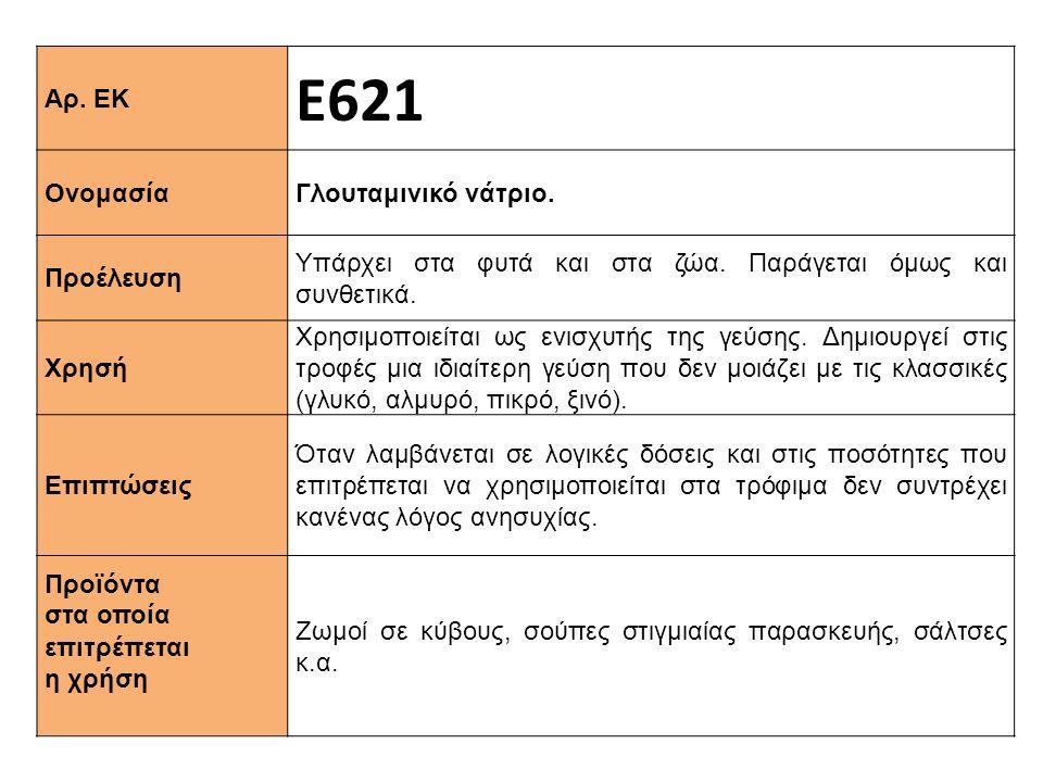 Αρ. ΕΚ Ε621 Ονομασία Γλουταμινικό νάτριο. Προέλευση Υπάρχει στα φυτά και στα ζώα. Παράγεται όμως και συνθετικά. Xρησή Χρησιμοποιείται ως ενισχυτής της