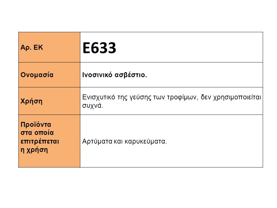 Αρ. ΕΚ Ε633 Ονομασία Ινοσινικό ασβέστιο. Χρήση Ενισχυτικό της γεύσης των τροφίμων, δεν χρησιμοποιείται συχνά. Προϊόντα στα οποία επιτρέπεται η χρήση Α