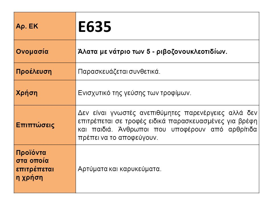 Αρ. ΕΚ Ε635 Ονομασία Άλατα με νάτριο των 5 - ριβοζονουκλεοτιδίων. Προέλευση Παρασκευάζεται συνθετικά. Χρήση Ενισχυτικό της γεύσης των τροφίμων. Επιπτώ