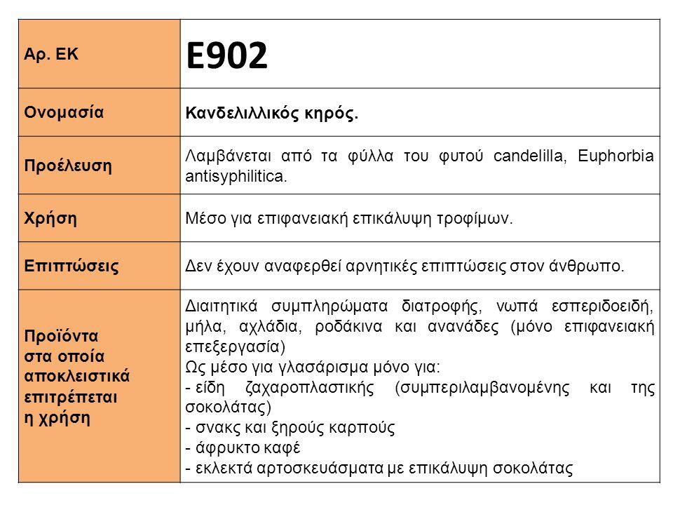 Αρ. ΕΚ Ε902 Ονομασία Κανδελιλλικός κηρός. Προέλευση Λαμβάνεται από τα φύλλα του φυτού candelilla, Euphοrbia antisyphilitica. Χρήση Μέσο για επιφανειακ