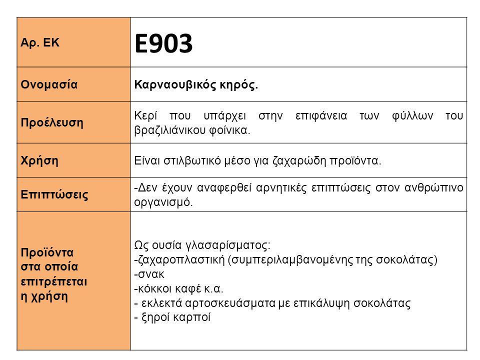 Αρ.ΕΚ Ε903 Ονομασία Καρναουβικός κηρός.