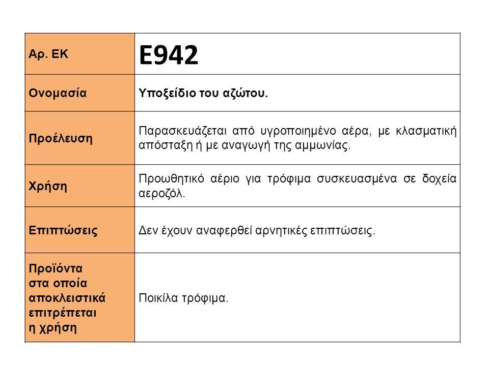 Αρ. ΕΚ Ε942 Ονομασία Υποξείδιο του αζώτου. Προέλευση Παρασκευάζεται από υγροποιημένο αέρα, με κλασματική απόσταξη ή με αναγωγή της αμμωνίας. Χρήση Προ
