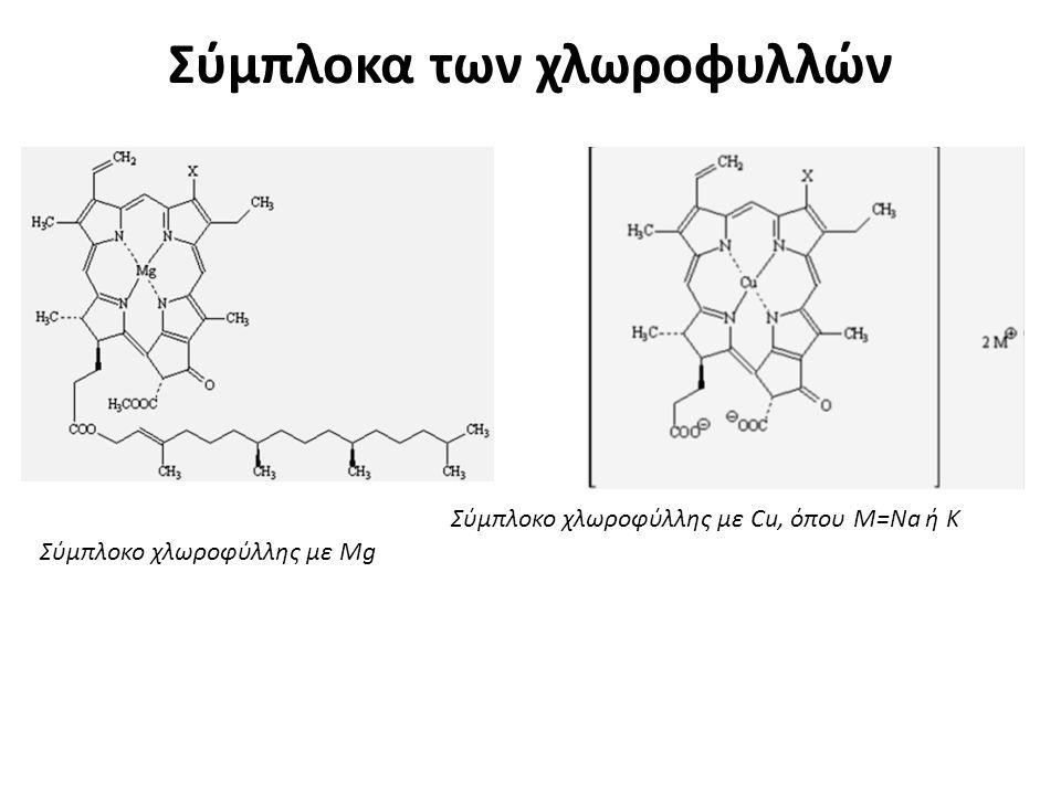 Σύμπλοκα των χλωροφυλλών Σύμπλοκο χλωροφύλλης με Mg Σύμπλοκο χλωροφύλλης με Cu, όπου Μ=Na ή K
