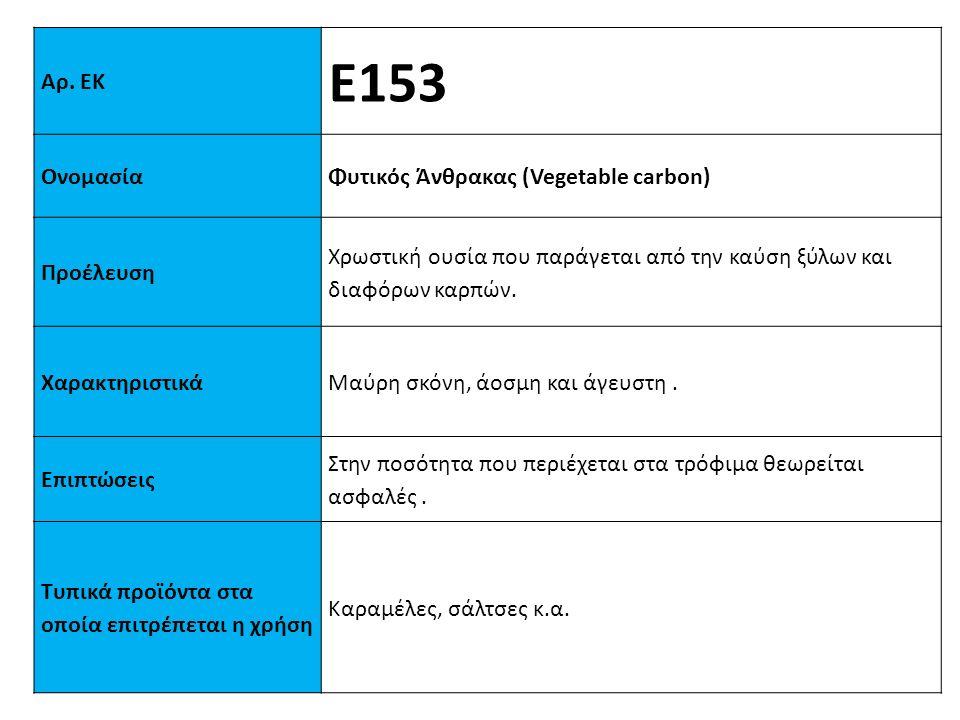 Αρ. ΕΚ E153 ΟνομασίαΦυτικός Άνθρακας (Vegetable carbon) Προέλευση Χρωστική ουσία που παράγεται από την καύση ξύλων και διαφόρων καρπών. Xαρακτηριστικά
