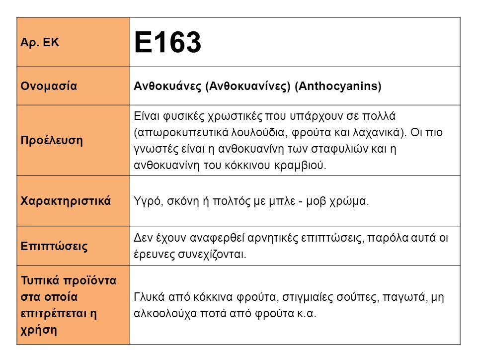 Αρ. ΕΚ Ε163 ΟνομασίαAνθοκυάνες (Ανθοκυανίνες) (Anthocyanins) Προέλευση Είναι φυσικές χρωστικές που υπάρχουν σε πολλά (απωροκυπευτικά λουλούδια, φρούτα