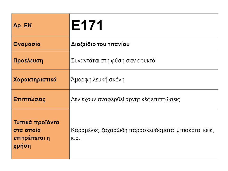 Αρ. ΕΚ E171 ΟνομασίαΔιοξείδιο του τιτανίου ΠροέλευσηΣυναντάται στη φύση σαν ορυκτό XαρακτηριστικάΆμορφη λευκή σκόνη ΕπιπτώσειςΔεν έχουν αναφερθεί αρνη
