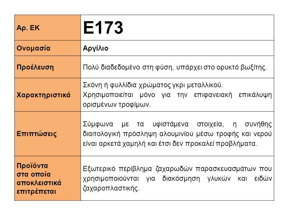 Αρ. ΕΚ Ε173 ΟνομασίαΑργίλιο ΠροέλευσηΠολύ διαδεδομένο στη φύση, υπάρχει στο ορυκτό βωξίτης. Xαρακτηριστικά Σκόνη ή φυλλίδια χρώματος γκρι μεταλλικού.