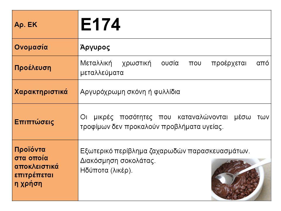 Αρ. ΕΚ Ε174 ΟνομασίαΆργυρος Προέλευση Μεταλλική χρωστική ουσία που προέρχεται από μεταλλεύματα XαρακτηριστικάΑργυρόχρωμη σκόνη ή φυλλίδια Επιπτώσεις Ο