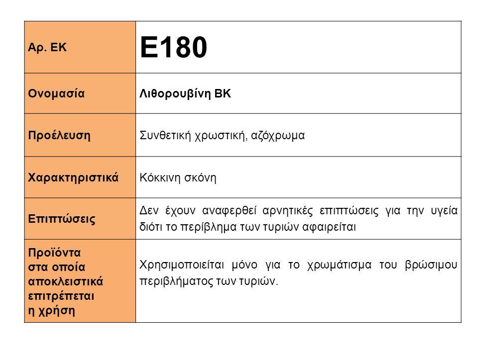 Αρ. ΕΚ Ε180 ΟνομασίαΛιθορουβίνη ΒΚ ΠροέλευσηΣυνθετική χρωστική, αζόχρωμα XαρακτηριστικάΚόκκινη σκόνη Επιπτώσεις Δεν έχουν αναφερθεί αρνητικές επιπτώσε
