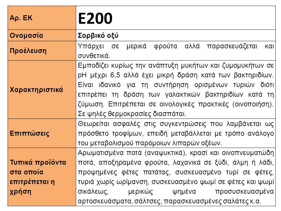 Αρ. ΕΚ Ε200 ΟνομασίαΣορβικό οξύ Προέλευση Υπάρχει σε μερικά φρούτα αλλά παρασκευάζεται και συνθετικά. Xαρακτηριστικά Εμποδίζει κυρίως την ανάπτυξη μυκ