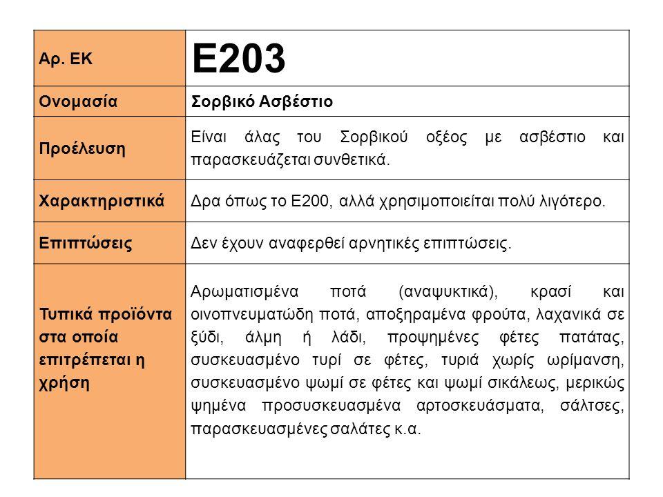 Αρ. ΕΚ Ε203 ΟνομασίαΣορβικό Ασβέστιο Προέλευση Είναι άλας του Σορβικού οξέος με ασβέστιο και παρασκευάζεται συνθετικά. XαρακτηριστικάΔρα όπως το Ε200,