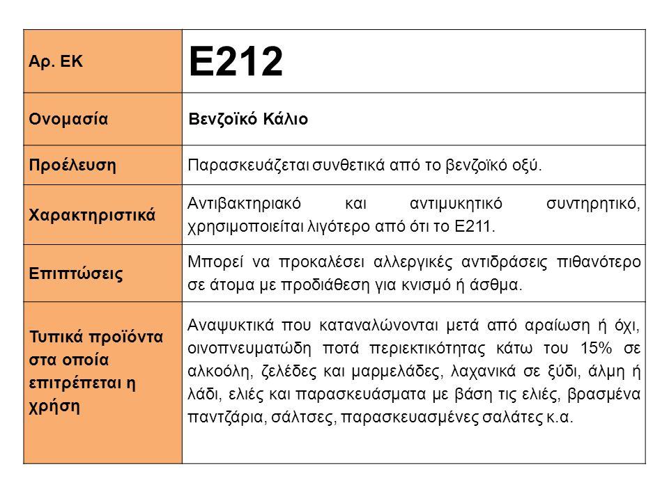 Αρ. ΕΚ Ε212 ΟνομασίαΒενζοϊκό Κάλιο ΠροέλευσηΠαρασκευάζεται συνθετικά από το βενζοϊκό οξύ. Xαρακτηριστικά Αντιβακτηριακό και αντιμυκητικό συντηρητικό,