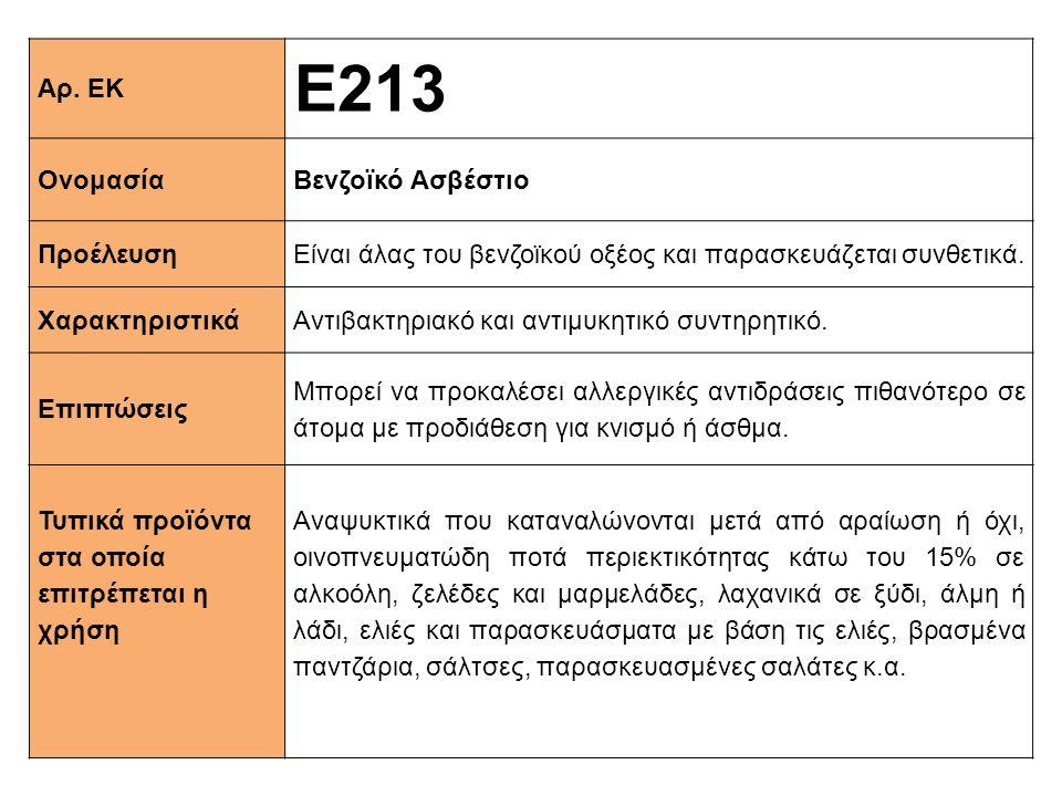 Αρ. ΕΚ Ε213 ΟνομασίαΒενζοϊκό Ασβέστιο ΠροέλευσηΕίναι άλας του βενζοϊκού οξέος και παρασκευάζεται συνθετικά. XαρακτηριστικάΑντιβακτηριακό και αντιμυκητ