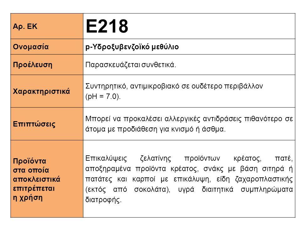 Αρ. ΕΚ Ε218 Ονομασίαp-Υδροξυβενζοϊκό μεθύλιο ΠροέλευσηΠαρασκευάζεται συνθετικά. Xαρακτηριστικά Συντηρητικό, αντιμικροβιακό σε ουδέτερο περιβάλλον (pH