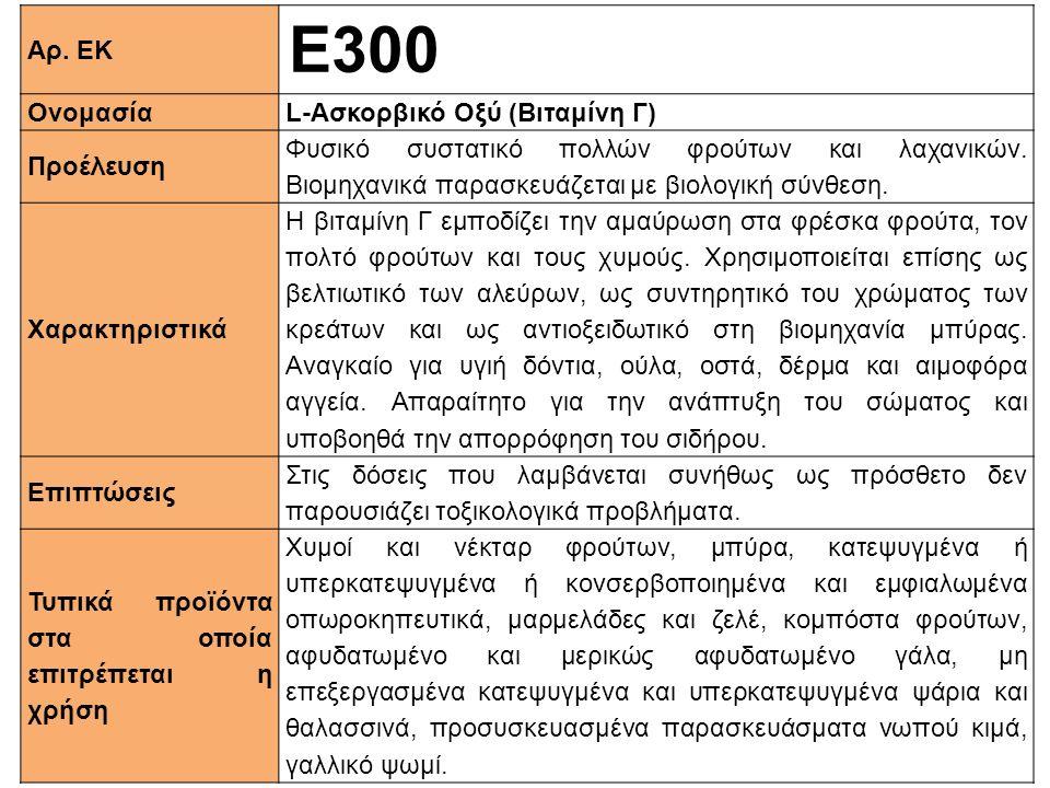 Αρ. ΕΚ Ε300 ΟνομασίαL-Aσκορβικό Οξύ (Βιταμίνη Γ) Προέλευση Φυσικό συστατικό πολλών φρούτων και λαχανικών. Βιομηχανικά παρασκευάζεται με βιολογική σύνθ