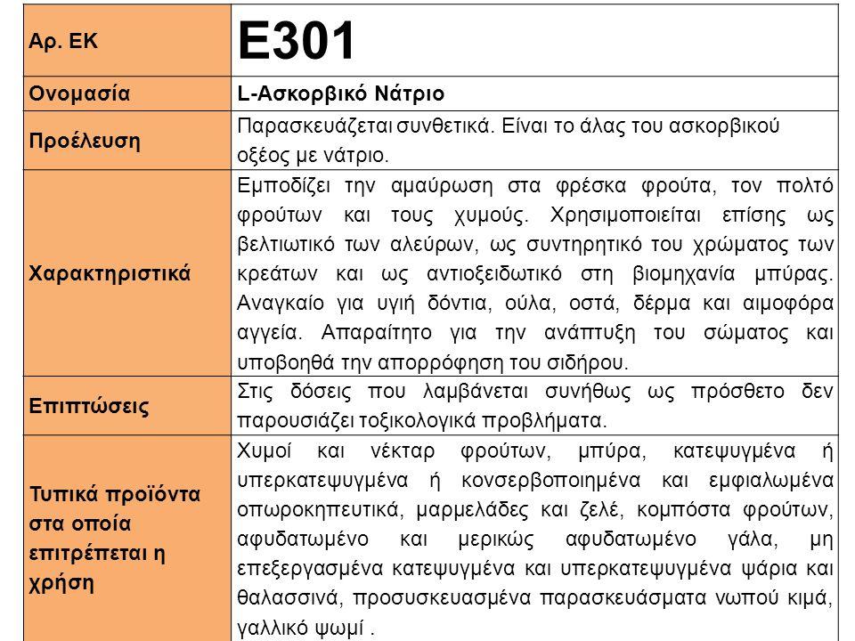 Αρ. ΕΚ Ε301 ΟνομασίαL-Aσκορβικό Νάτριο Προέλευση Παρασκευάζεται συνθετικά. Είναι το άλας του ασκορβικού οξέος με νάτριο. Xαρακτηριστικά Εμποδίζει την
