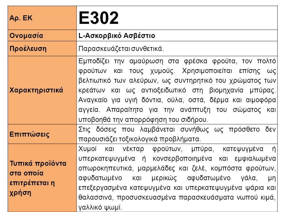 Αρ. ΕΚ Ε302 ΟνομασίαL-Aσκορβικό Ασβέστιο ΠροέλευσηΠαρασκευάζεται συνθετικά. Xαρακτηριστικά Εμποδίζει την αμαύρωση στα φρέσκα φρούτα, τον πολτό φρούτων