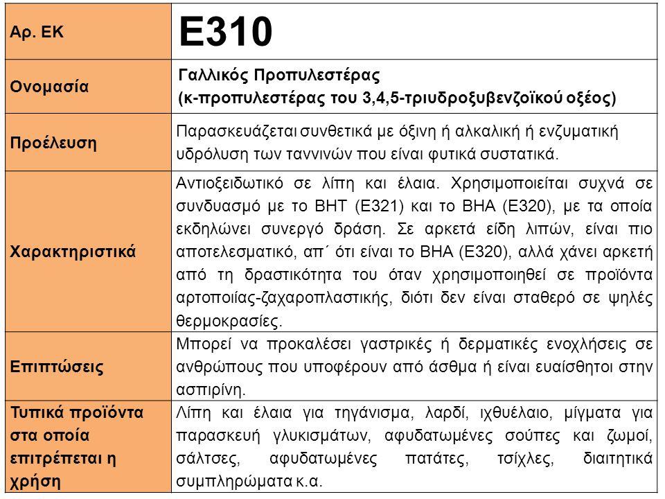 Αρ. ΕΚ Ε310 Ονομασία Γαλλικός Προπυλεστέρας (κ-προπυλεστέρας του 3,4,5-τριυδροξυβενζοϊκού οξέος) Προέλευση Παρασκευάζεται συνθετικά με όξινη ή αλκαλικ