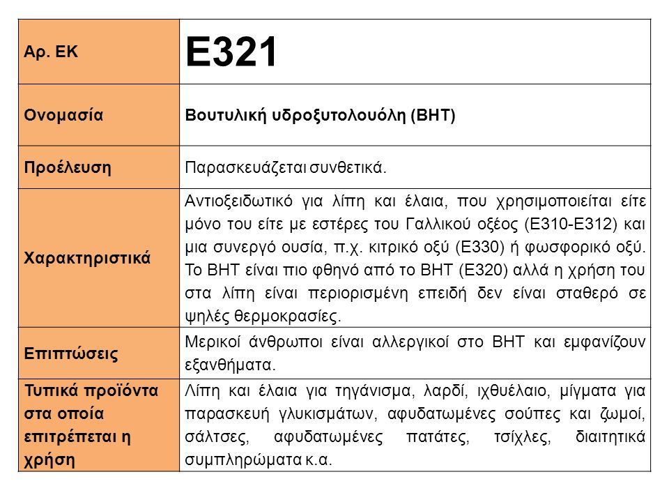 Αρ. ΕΚ Ε321 ΟνομασίαΒουτυλική υδροξυτολουόλη (BHΤ) ΠροέλευσηΠαρασκευάζεται συνθετικά. Xαρακτηριστικά Αντιοξειδωτικό για λίπη και έλαια, που χρησιμοποι