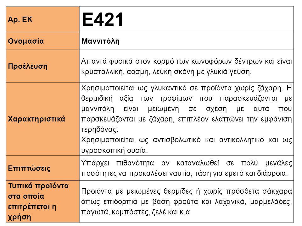 Αρ. ΕΚ Ε421 ΟνομασίαΜαννιτόλη Προέλευση Απαντά φυσικά στον κορμό των κωνοφόρων δέντρων και είναι κρυσταλλική, άοσμη, λευκή σκόνη με γλυκιά γεύση. Xαρα