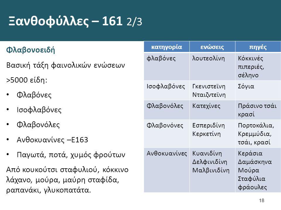 Ξανθοφύλλες – 161 2/3 Φλαβονοειδή Βασική τάξη φαινολικών ενώσεων >5000 είδη: Φλαβόνες Ισοφλαβόνες Φλαβονόλες Ανθοκυανίνες –Ε163 Παγωτά, ποτά, χυμός φρούτων Από κουκούτσι σταφυλιού, κόκκινο λάχανο, μούρα, μαύρη σταφίδα, ραπανάκι, γλυκοπατάτα.