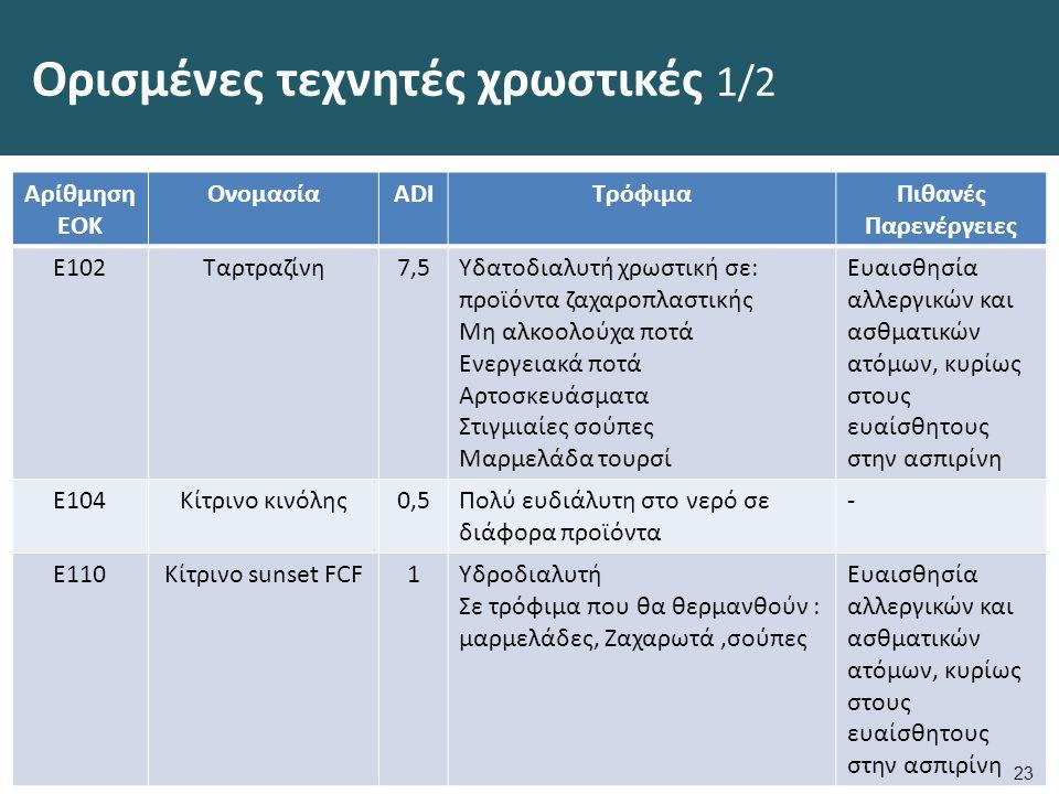 Ορισμένες τεχνητές χρωστικές 1/2 Αρίθμηση ΕΟΚ ΟνομασίαADIΤρόφιμαΠιθανές Παρενέργειες Ε102Ταρτραζίνη7,5Υδατοδιαλυτή χρωστική σε: προϊόντα ζαχαροπλαστικής Μη αλκοολούχα ποτά Ενεργειακά ποτά Αρτοσκευάσματα Στιγμιαίες σούπες Μαρμελάδα τουρσί Ευαισθησία αλλεργικών και ασθματικών ατόμων, κυρίως στους ευαίσθητους στην ασπιρίνη Ε104Κίτρινο κινόλης0,5Πολύ ευδιάλυτη στο νερό σε διάφορα προϊόντα - Ε110Κίτρινο sunset FCF1Υδροδιαλυτή Σε τρόφιμα που θα θερμανθούν : μαρμελάδες, Ζαχαρωτά,σούπες Ευαισθησία αλλεργικών και ασθματικών ατόμων, κυρίως στους ευαίσθητους στην ασπιρίνη 23