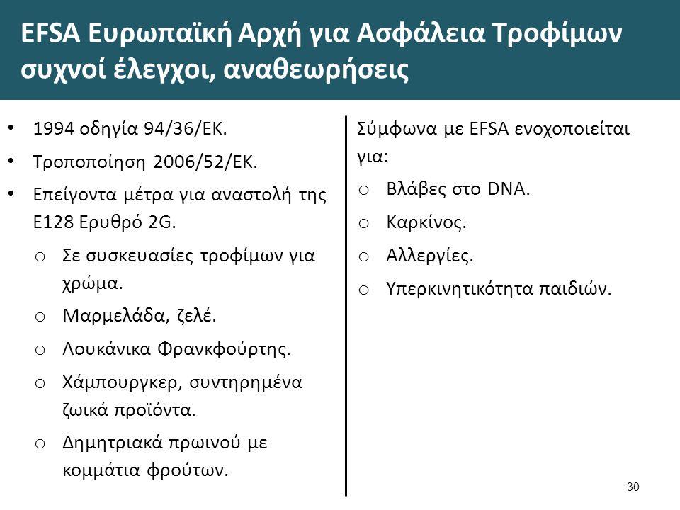 ΕFSA Ευρωπαϊκή Αρχή για Ασφάλεια Τροφίμων συχνοί έλεγχοι, αναθεωρήσεις 1994 οδηγία 94/36/ΕΚ.