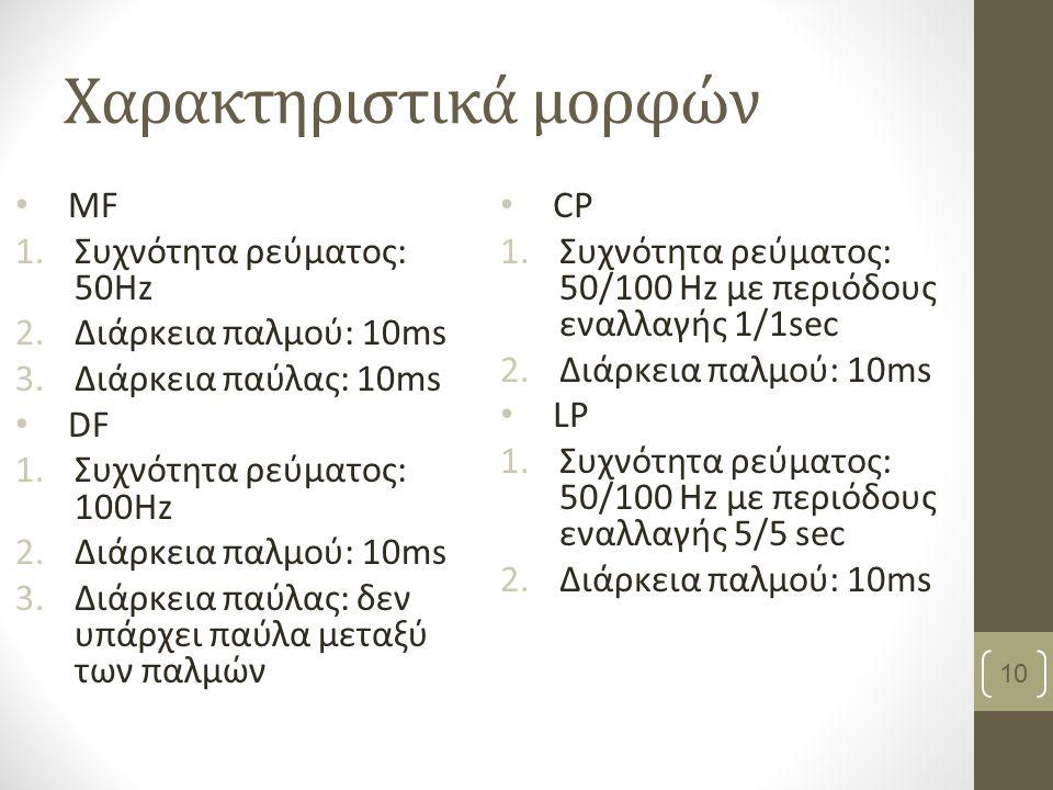 Χαρακτηριστικά μορφών MF 1.Συχνότητα ρεύματος: 50Hz 2.Διάρκεια παλμού: 10ms 3.Διάρκεια παύλας: 10ms DF 1.Συχνότητα ρεύματος: 100Hz 2.Διάρκεια παλμού: 10ms 3.Διάρκεια παύλας: δεν υπάρχει παύλα μεταξύ των παλμών CP 1.Συχνότητα ρεύματος: 50/100 Hz με περιόδους εναλλαγής 1/1sec 2.Διάρκεια παλμού: 10ms LP 1.Συχνότητα ρεύματος: 50/100 Hz με περιόδους εναλλαγής 5/5 sec 2.Διάρκεια παλμού: 10ms 10