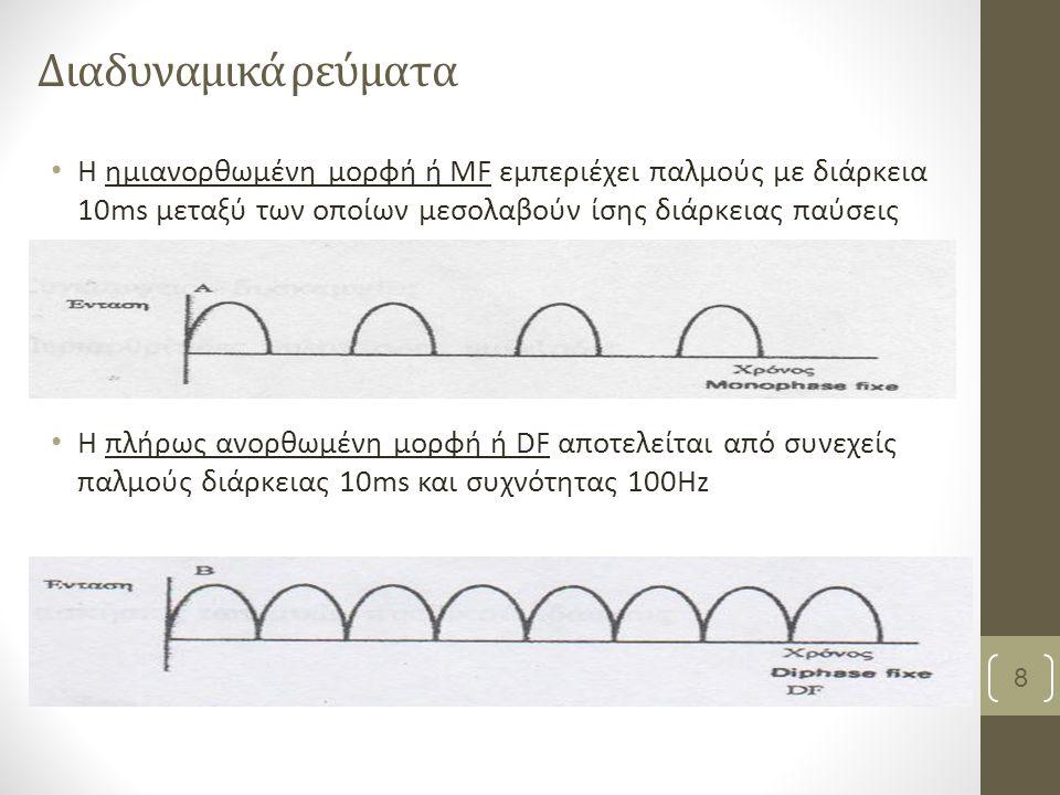 Διαδυναμικά ρεύματα Η ημιανορθωμένη μορφή ή MF εμπεριέχει παλμούς με διάρκεια 10ms μεταξύ των οποίων μεσολαβούν ίσης διάρκειας παύσεις Η πλήρως ανορθωμένη μορφή ή DF αποτελείται από συνεχείς παλμούς διάρκειας 10ms και συχνότητας 100Hz 8