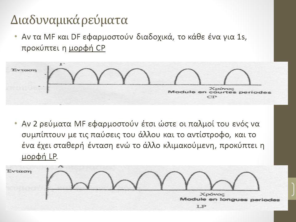 Διαδυναμικά ρεύματα Αν τα MF και DF εφαρμοστούν διαδοχικά, το κάθε ένα για 1s, προκύπτει η μορφή CP Αν 2 ρεύματα MF εφαρμοστούν έτσι ώστε οι παλμοί του ενός να συμπίπτουν με τις παύσεις του άλλου και το αντίστροφο, και το ένα έχει σταθερή ένταση ενώ το άλλο κλιμακούμενη, προκύπτει η μορφή LP.